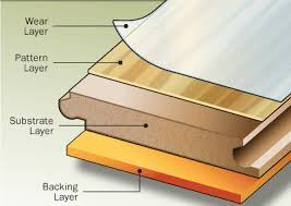 What Is A Laminate Floor?