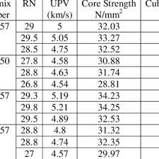 Rebound Hammer Test Download Scientific Diagram