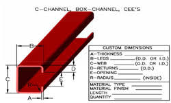 C Channels Box Channel Steel C Channel Aluminum And