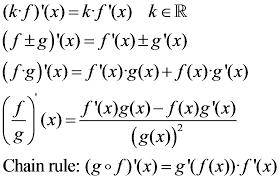 Derivation Rules Derivatives