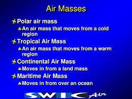 Aviation Weather Materials Beachball Globe Cloud Charts