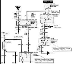 1995 ford f 150 starter wiring diagram wire center \u2022 1994 Ford F-150 Wiring Diagram 1999 ford f 150 starter wiring diagram wiring circuit u2022 rh wiringonline today 1995 ford f150 starter solenoid wiring diagram ford f 150 headlight wiring