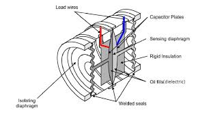 differential capacitance pressure sensors ~ learning 4 Wire Pressure Transmitter Wiring differential capacitance pressure sensors 4 wire pressure transmitter wiring