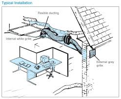 humidistat wiring diagram wiring diagram for extractor fan Manrose Fan Timer Wiring Diagram manrose extractor fan timer wiring diagram manrose wiring diagram for extractor fan humidistat wiring diagrams on manrose extractor fan with timer wiring diagram