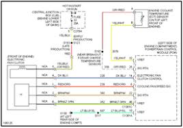 peterbilt 379 wiring diagram pto peterbilt wiring diagrams online
