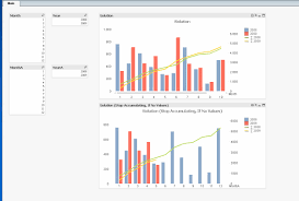 Solved Re Chart Accumulation With Dimensions Qlik