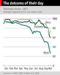 financial crises the economist chart showing the share prices of railway companies the dotcoms of their day in