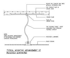 Method Statement For Installation Of Electric Pvc Conduits