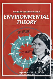 florence nightingale theory florence nightingale environmental theory florence nightingale