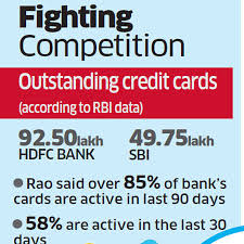 hdfcbank credit card hdfc bank uses purchase history social media analytics