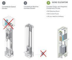 otis gen2 gearless elevator machine roomless otis elevator otis gen2 gearless elevator machine roomless otis elevator usa gen2productpage