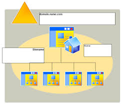 microsoft page 2 nogeekleftbehind com visio shapes for sharepoint server project server search server and office posters
