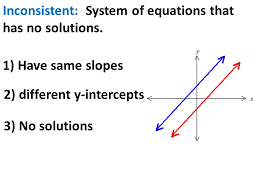 inconsistent system of equations that has no solutions
