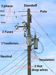17 best ideas about electrical wiring electrical 3 phase connection electricalengineering engineeringstudents electrical