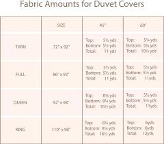 twin quilt dimensions photo 7 of 7 awesome double bed quilt dimensions 7 bed linen twin size sheets dimensions twin size extra long twin bed quilt