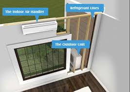 ductless ac and heat. Modren And View Larger Image Ctretrofitductlessacductlessheatpump For Ductless Ac And Heat B