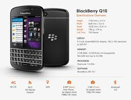 The opera mini browser for android lets you do everything you want online without wasting your data plan. Biareview Com Blackberry Q10