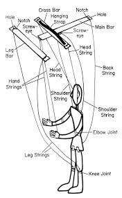 Above stringing the mario te