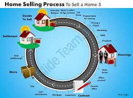 Sell Powerpoint Templates Home Selling Process To Sell A Home 3 Powerpoint Slides And Ppt