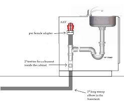 Double Kitchen Sink Bottle Drain Waste Trap 115mm Wash Machine Connecting A Washing Machine To A Kitchen Sink