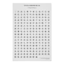 Japanese Kanji Chart Third Grade