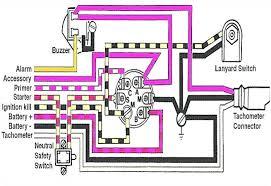 honda outboard key switch wiring diagram wire center \u2022 Evinrude Ignition Switch Wiring Diagram johnson outboard ignition switch wiring diagram various rh biztoolspodcast com honda 90hp outboard wiring diagram honda outboard tachometer wiring diagram