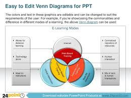 Insert Venn Diagram Powerpoint Business Venn Diagrams Powerpoint