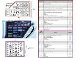 1997 vw fuse box diagram 1997 vw polo fuse box diagram wiring VW Beetle Fuse Box Diagram 2006 1997 vw gti fuse box free download wiring diagrams schematics 2000 beetle fuse box diagram volkswagen jetta fuse box diagram