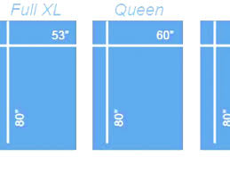bed sizes full vs double. Is Double Bed Same As Queen Full Vs Frame Size Dimensions . Sizes N
