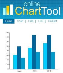 Online Chart Tool Online Chart Tool Pixelsham