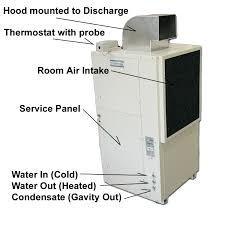 grow room air conditioner. Beautiful Conditioner Ac_watercooled Copy If A Water Cooled Air Conditioner  On Grow Room Air Conditioner M