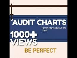 Ipcc Audit Charts Audit Charts For Ca Intermediate Ipcc Final May Nov 2018 By