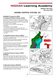 manual engine zd30 nissan 39