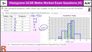 How To Histograms A A Gcse Higher Statistics Maths Worked Exam Paper Revision Practice Help