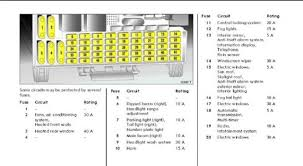 opel zafira b fuse box opel wiring diagrams online