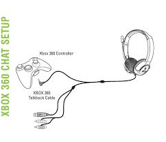 similiar turtle beach x12 pc setup diagram keywords setup wiring diagrams pictures wiring diagrams