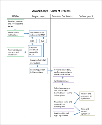 Work Chart Work Flow Chart Templates 6 Free Word Pdf Format