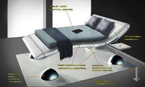 Awesome The Sleep Council Carpetright Bed Of The Future 300x181 Beds Become