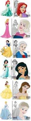 Funny Quotes What Disney Princesses Would Look Like Today