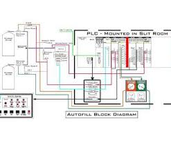 electrical wiring diagram tutorial popular autocad electrical wiring electrical wiring diagram tutorial fantastic autocad electrical wiring diagram symbols picture drawing schematic schematics diagrams