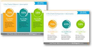 Infographics Pie Chart Description Kpi Blog Creative
