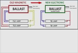 t5ho ballast wiring diagram wiring diagram libraries wiring diagrams for 4 lamp t5ho ballast simple wiring diagram