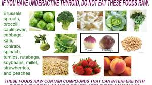 Hypothyroidism Diet Plan Meal Chart Best Diet For People