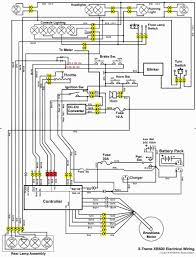 curtis dc motor controller wiring diagram wiring library curtis instruments wiring diagrams auto electrical wiring diagram ez go 1206 controller diagram curtis 1204 controller