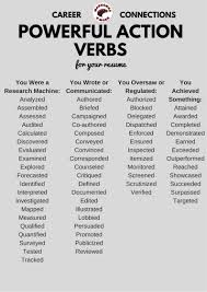 Action Verbs List Resume Cv Cover Letter