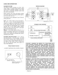 lg earth stove 2800ht user manual page 15 29