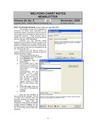Welford Chart Notes Newsletter Volume 29 No 5 Manualzz Com