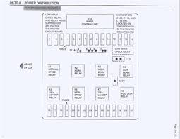 i need a fuse box diagram for a corvette that shows the fixya zjlimited 189 gif