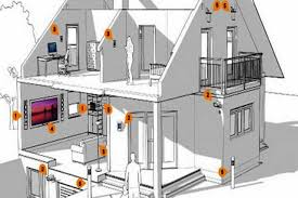 new house wiring diagram new wiring diagrams online wiring diagram for new house the wiring diagram