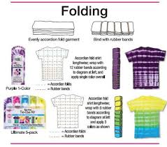 Tie Dye Pattern Instructions